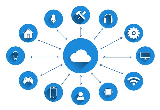¿Por qué el cloud computing es tan importante para las empresas en 2021?